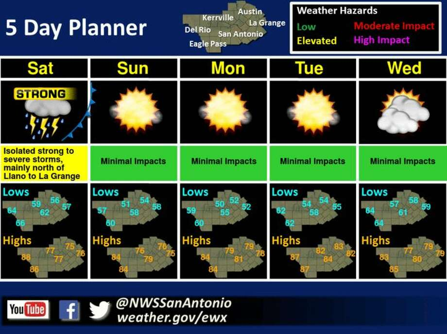 The weather forecast in the San Antonio-area starting April 21, 2018. Photo: National Weather Service