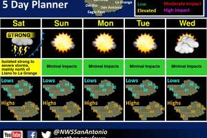 The weather forecast in the San Antonio-area starting April 21, 2018.