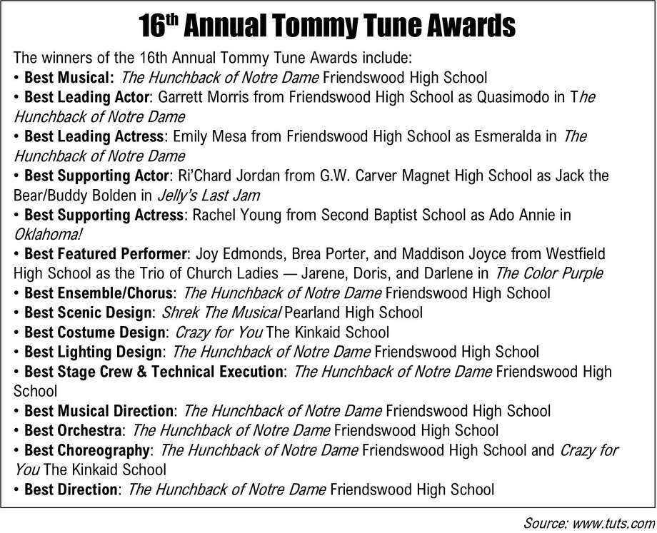 The winners from the 2018 Tommy Tunes awards. Photo: Courtesy Photo