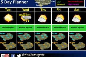 The weather forecast for the week of April 23, 2018.