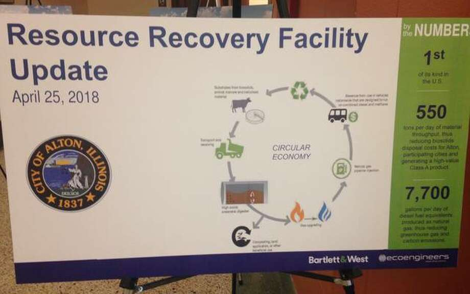 Multiple representatives were present at the City Council meeting Wednesday evening for a 40-minute presentation detailing a proposed resource recovery facility in Alton. The Council took no action Wednesday on the matter. Photo:       Linda N. Weller | The Telegraph
