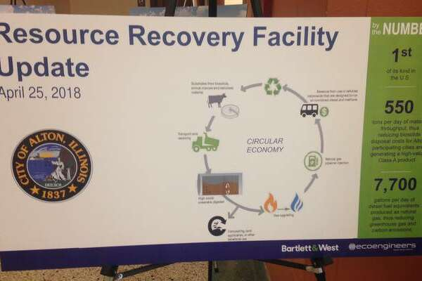 Multiple representatives were present at the City Council meeting Wednesday evening for a 40-minute presentation detailing a proposed resource recovery facility in Alton. The Council took no action Wednesday on the matter.