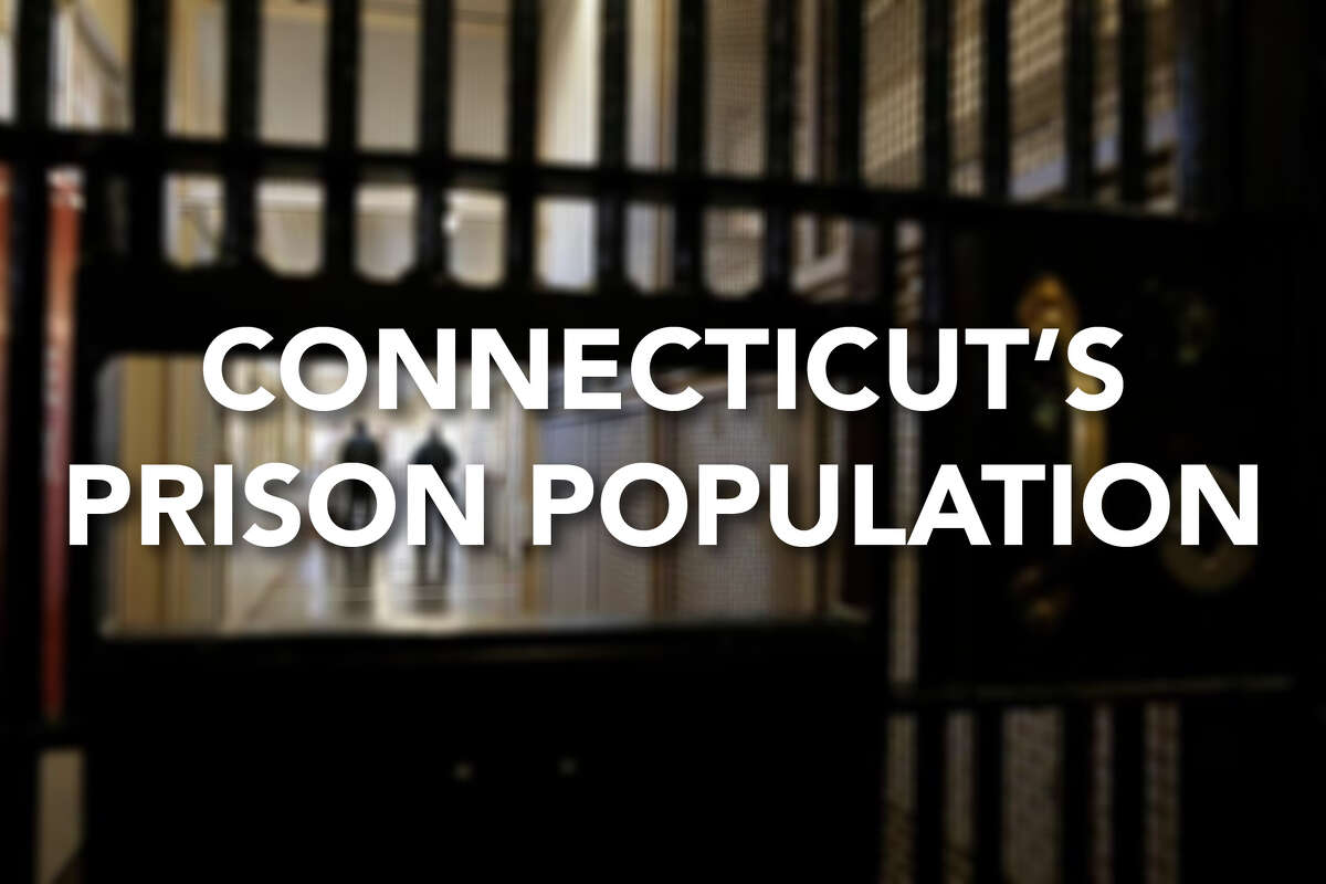 A look at the number of inmates in Connecticut prisons as of March 31, 2018. Source: data.ct.gov