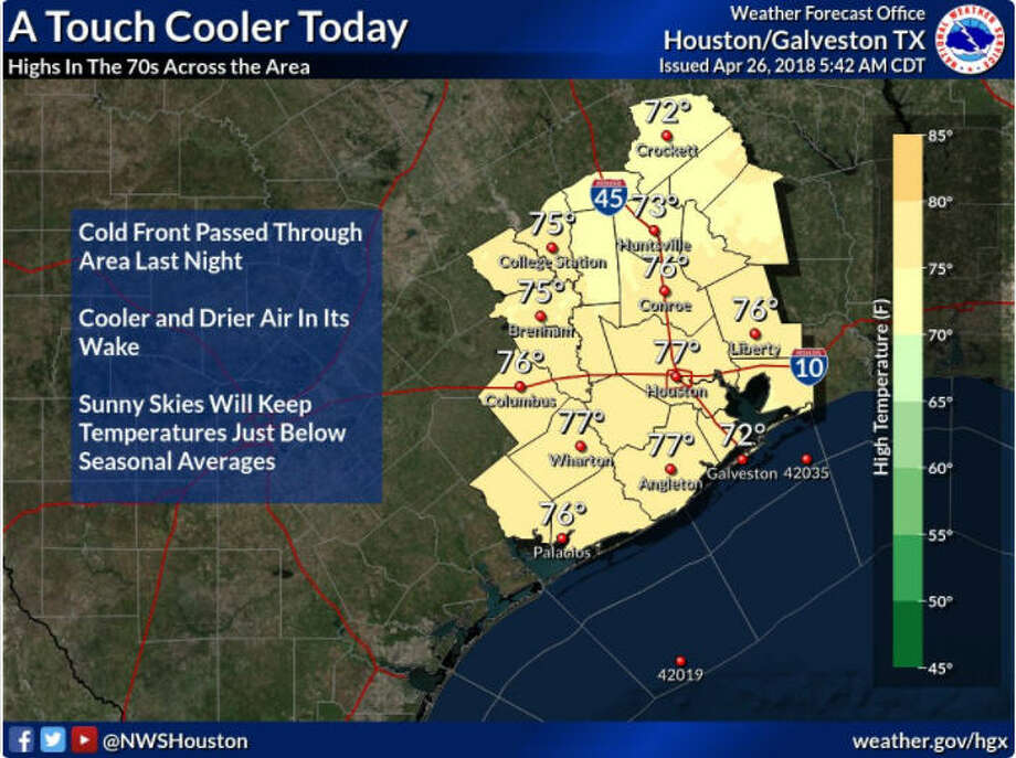 Houston is expected to have good weather for April 26, 2018, despite a cold front coming through the night before. The National Weather Service projects temperatures to reach highs of 75 to 82 this upcoming weekend in Houston.Scroll ahead to see more forecasts for this weekend's weather in Houston.  Photo: National Weather Service