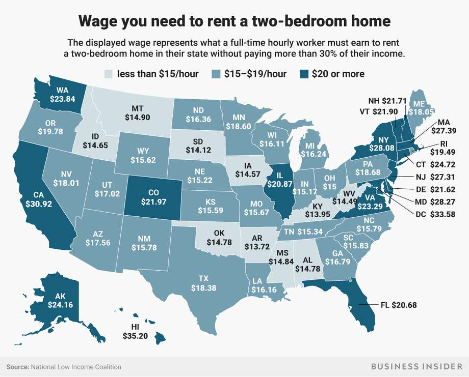 Wage you need to rent a two-bedroom home. Photo: Skye Gould/Business Insider