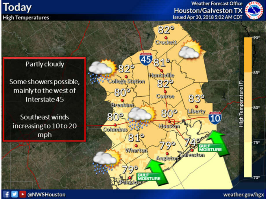 High temperatures and scattered showers are in the forecast for Houston and the greater area on April 30, 2018, according to the National Weather Service. Houston is expected to hit a high of 80 degrees. Rain is forecasted to the east of the Bayou City.Scroll ahead to see what's in store for Houston weather-wise the rest of this week. Photo: National Weather Service