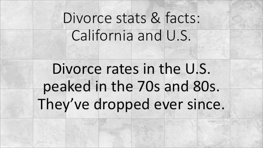 Interesting statistics and facts on divorce in the U.S. and California. Photo: Getty