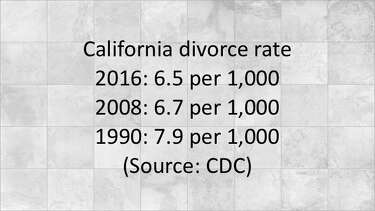 The Bay Area is so expensive divorced parents can't afford