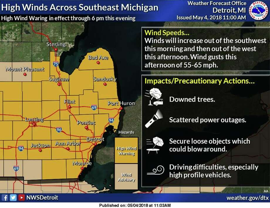 Midland County is under a High Wind Warning, according to the National Weather Service. (Photo provided/NWS)