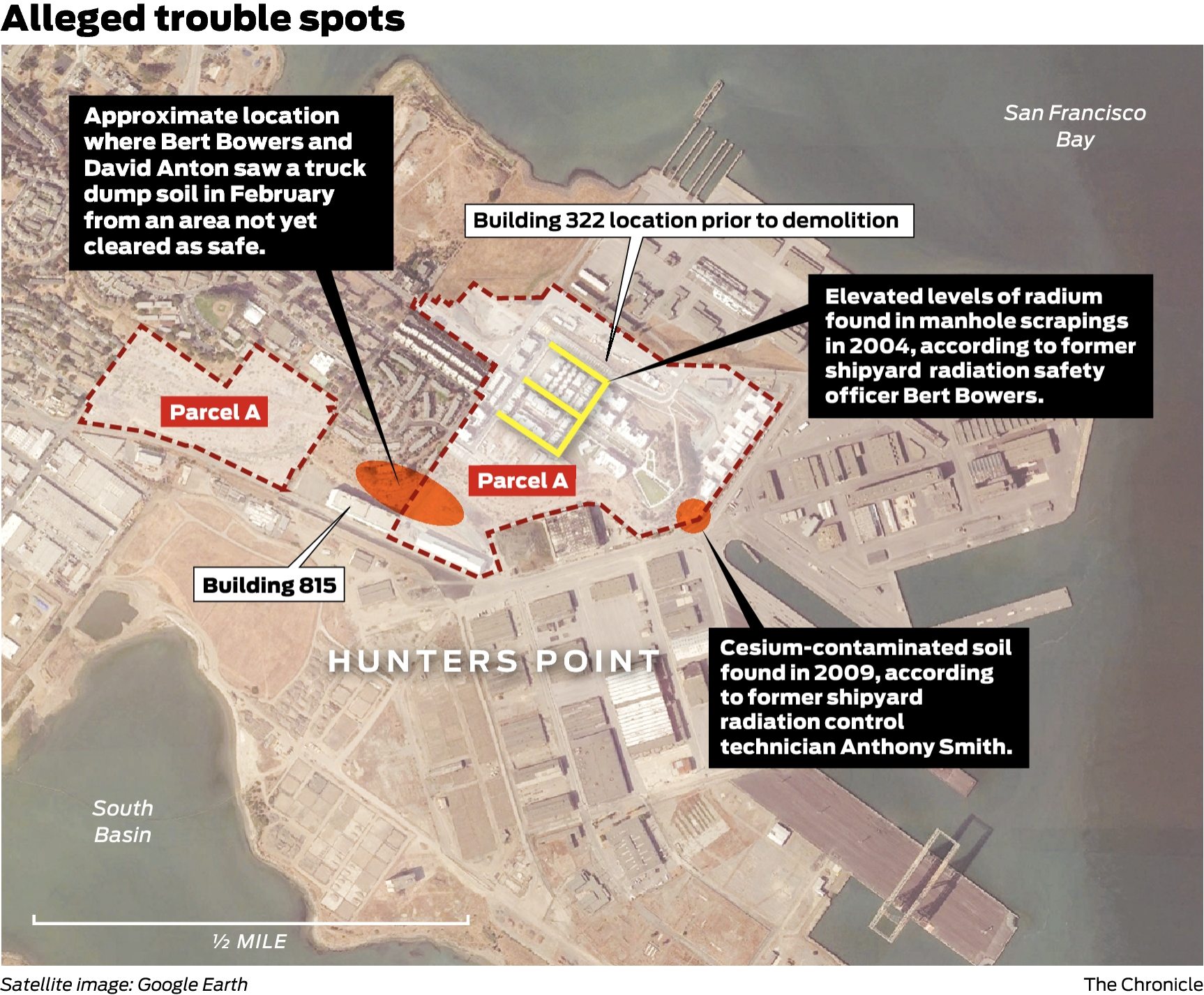 At tainted San Francisco shipyard, is 'safe' site really safe? - SFGate