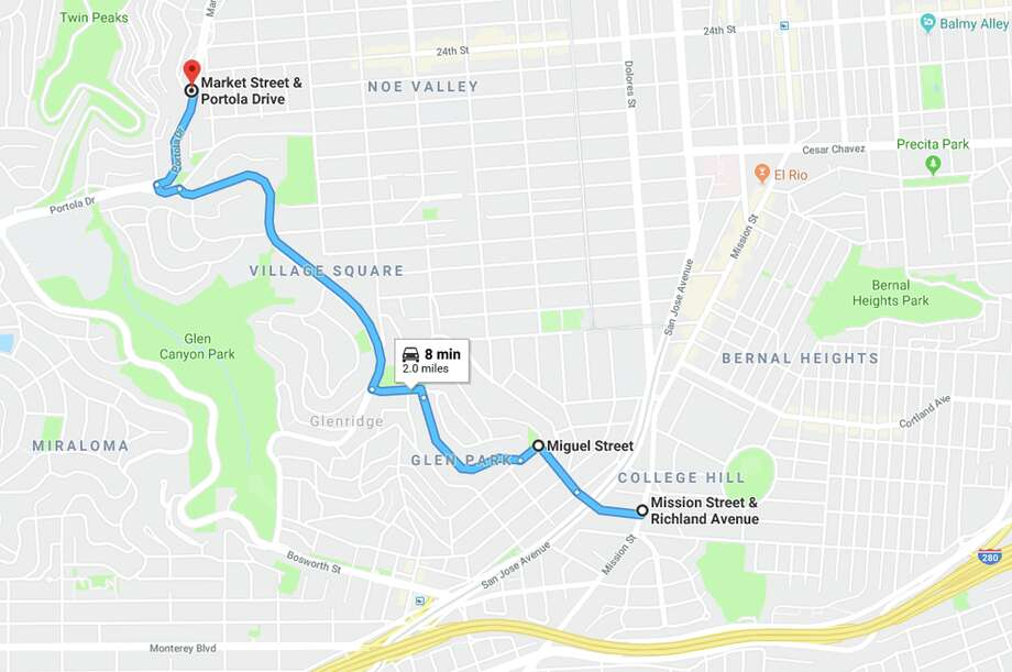 A Google Maps screenshot shows a route from Mission St. to Market St. in San Francisco, via Miguel St. in Glen Park. Photo: Google Maps