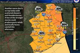 The National Weather Service reported Wednesday on scattered showers and thunderstorms that hit Houston at lunch time. The rain is due to stick around until the mid-afternoon.
