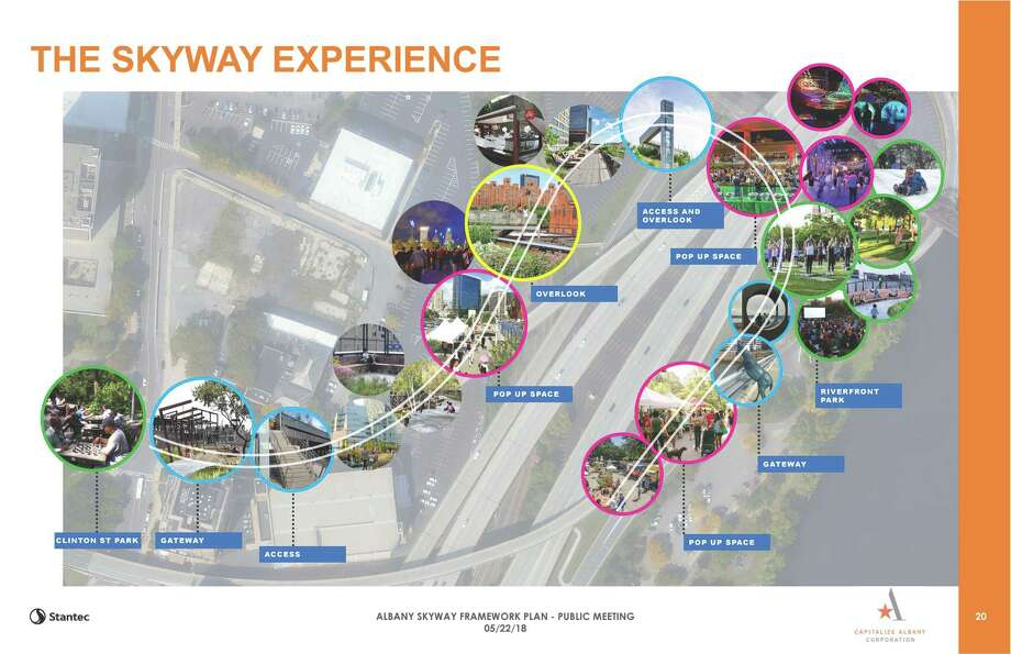 A preliminary design rendering for the proposed Albany Skyway, which Gov. Andrew Cuomo has dedicated $3 million in funding to. (Capitalize Albany Corporation)