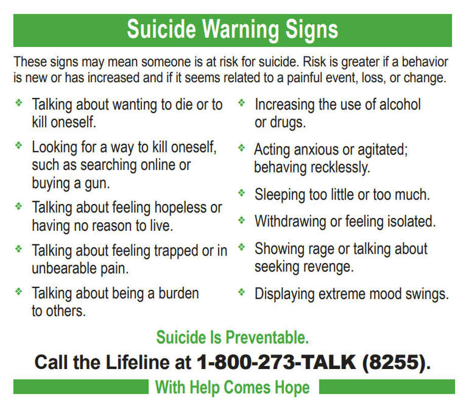 The National Suicide Prevention Lifeline presents the following guide for those dealing with suicidal thoughts or know someone who is. The National Suicide Prevention Lifeline can be reached 24/7 at https://suicidepreventionlifeline.org. Photo:  National Suicide Prevention Lifeline