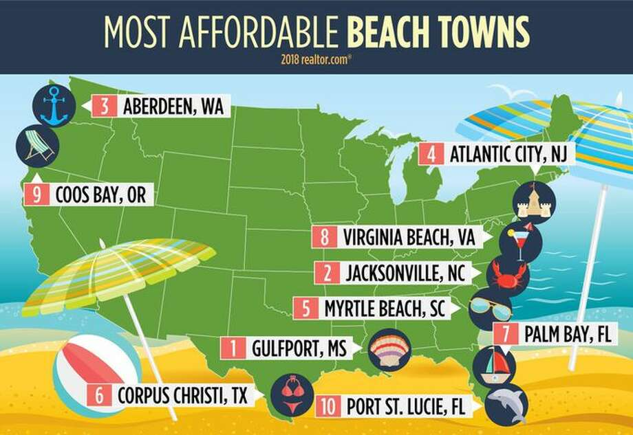 Explore the most affordable beach towns in America. Photo: Tony Frenzel