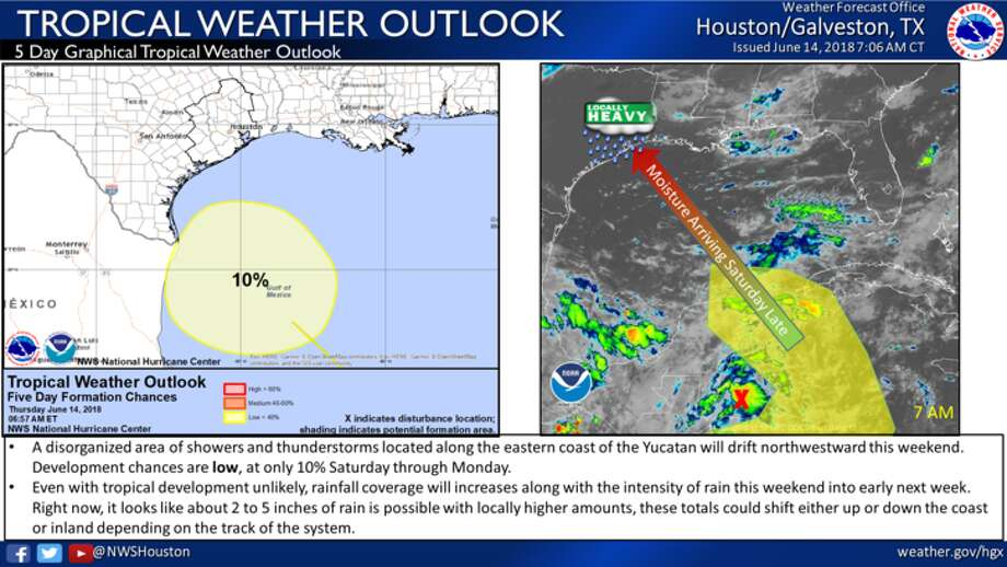 On Thursday the National Weather Service was tracking a minor tropical disturbance in the Gulf of Mexico that could bring the Houston area a sizable amount of rain come Sunday and Monday.  Photo: National Weather Service