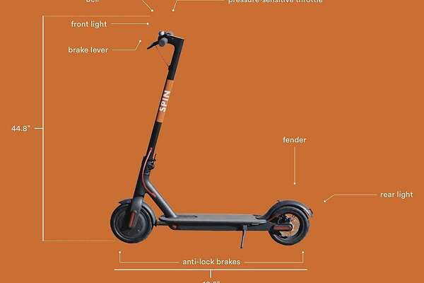 Spin, Jump cry foul over San Francisco scooter selection