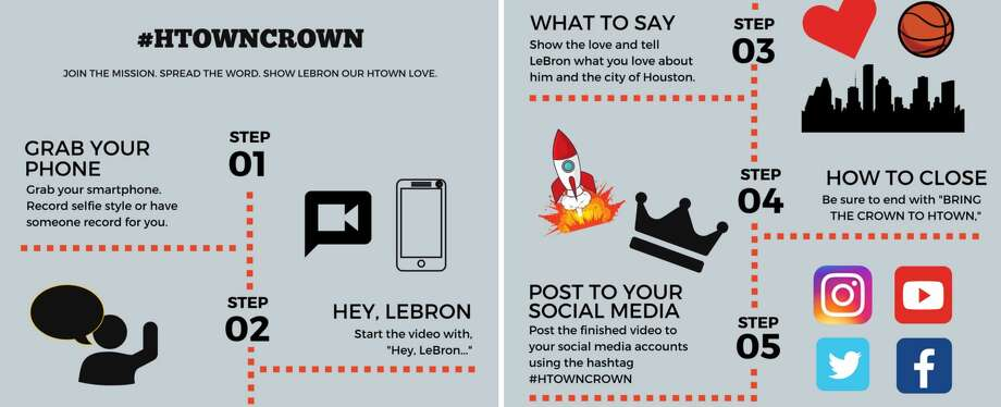 Htowncrown.com's instructions for Houstonians who want to join the viral campaign to bring LeBron James to town.