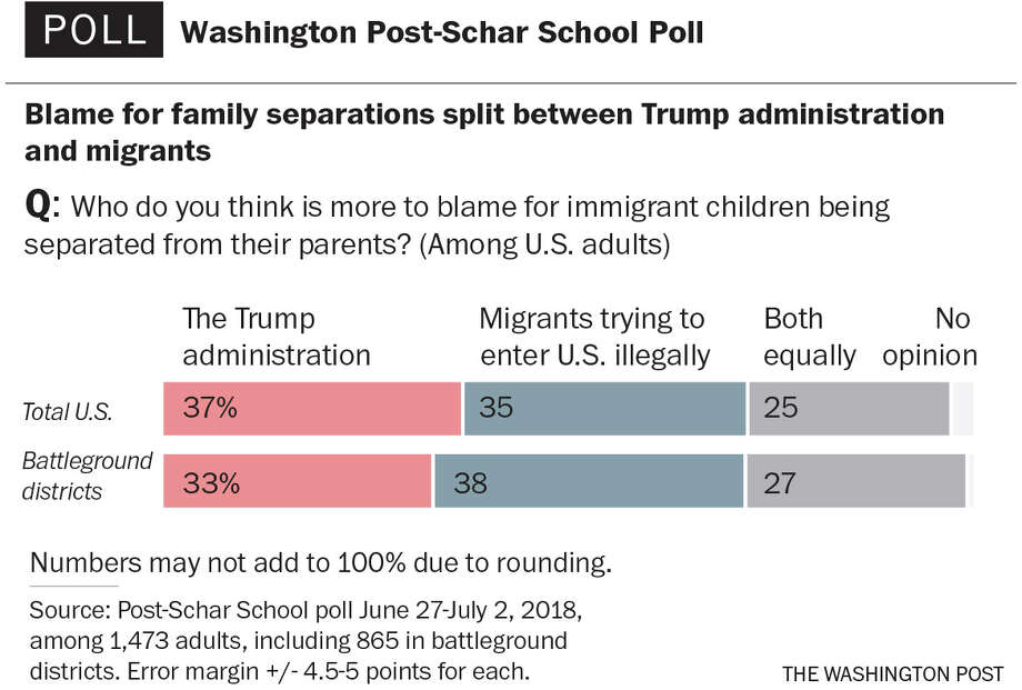 Most Americans oppose key parts of Trump immigration plans, including wall, limits on citizens bringing family to U.S., poll says Photo: The Washington Post