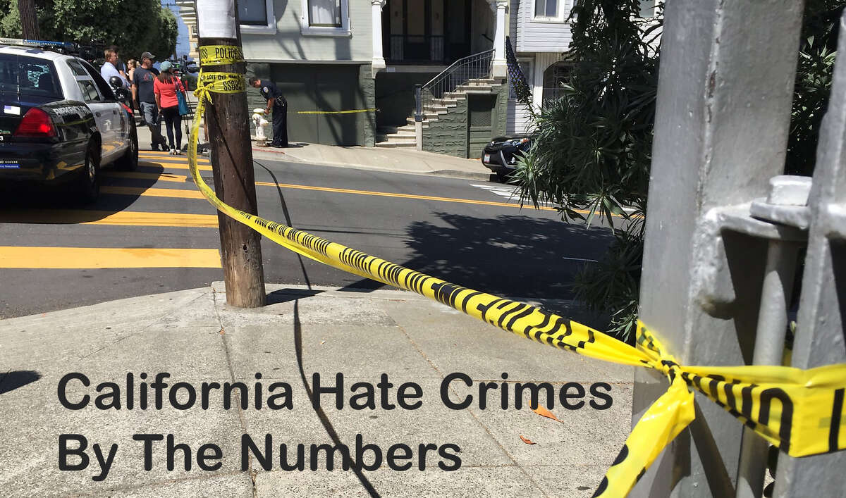 The California Department of Justice released released information on where and when hate crimes happened in California in 2017. Here are some of the findings.