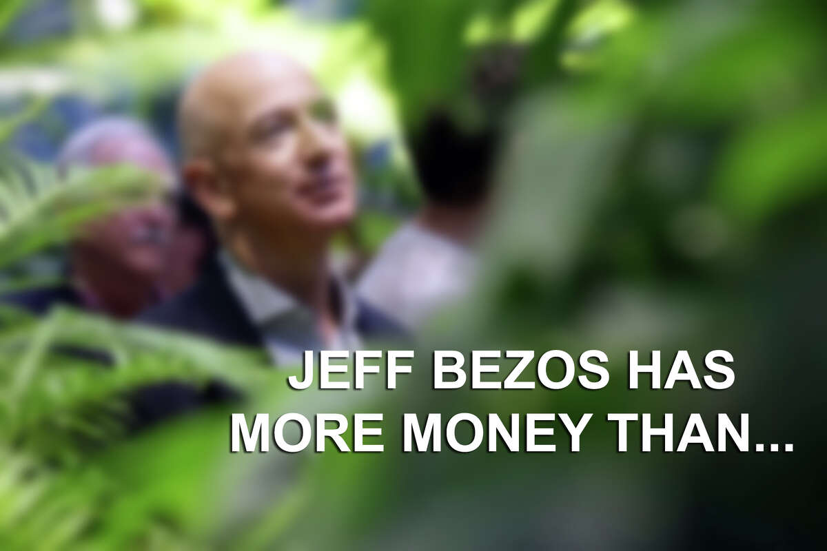 Jeff Bezos is very rich. Here are things his Forbes net worth ($143.1 billion) are worth more than.