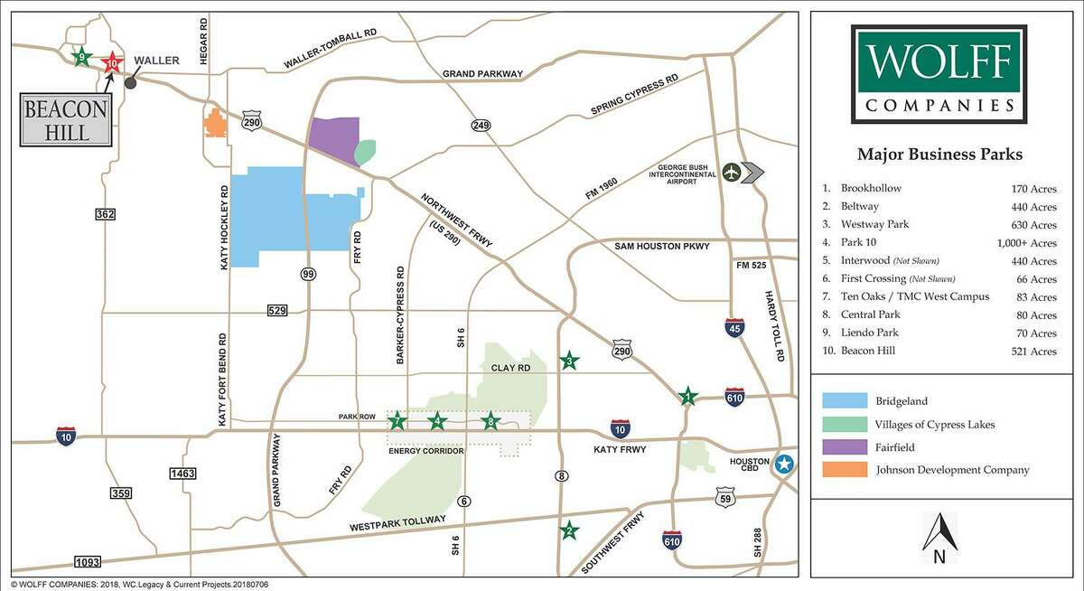 Beacon Hill in Waller represents Houston-based Wolff Cos. 10th major business park. The company has acquired 521 acres along U.S. 290, west of FM 362, in Waller. Long Lake Ltd. will develop a master-planned community on the northern 270 acres.