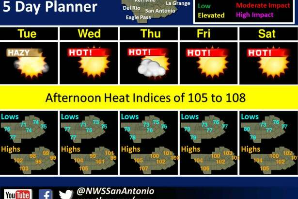 Temperatures are expected to climb over 100 degrees by Wednesday this week and remain above that mark until at least early next week, said a meteorologist with the National Weather Service.