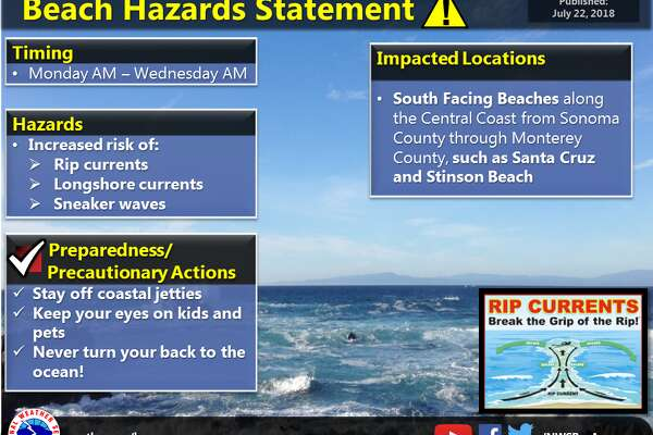 The National Weather Service issued a beach hazard statement for Monday morning through Wednesday morning.