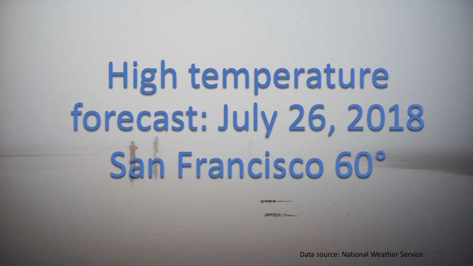 The high temperature forecast for July 26, 2018, is all over the map in Northern California. Photo: Photo Background: Getty