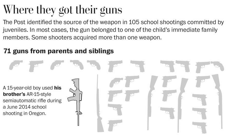 Graphic: Washington Post Photo: Washington Post