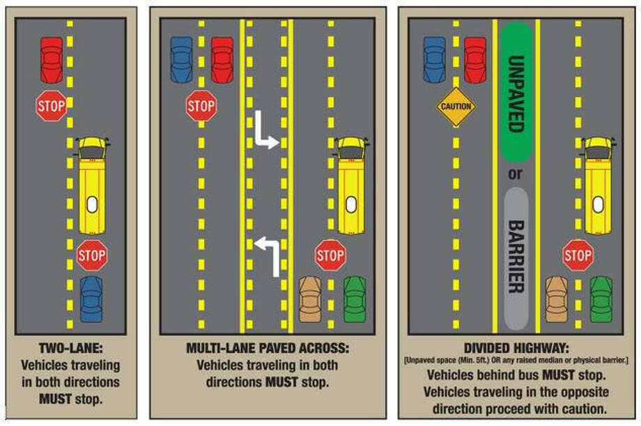 Texas police are sharing this infographic on what to do when a school bus stops ahead of the start of the school year.