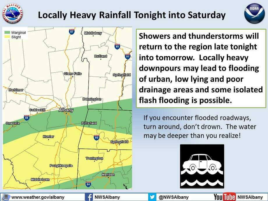 The National Weather Service in Albany is warning that heavy overnight rain could lead to flooding in the Capital Region by Saturday. Photo: National Weather Service