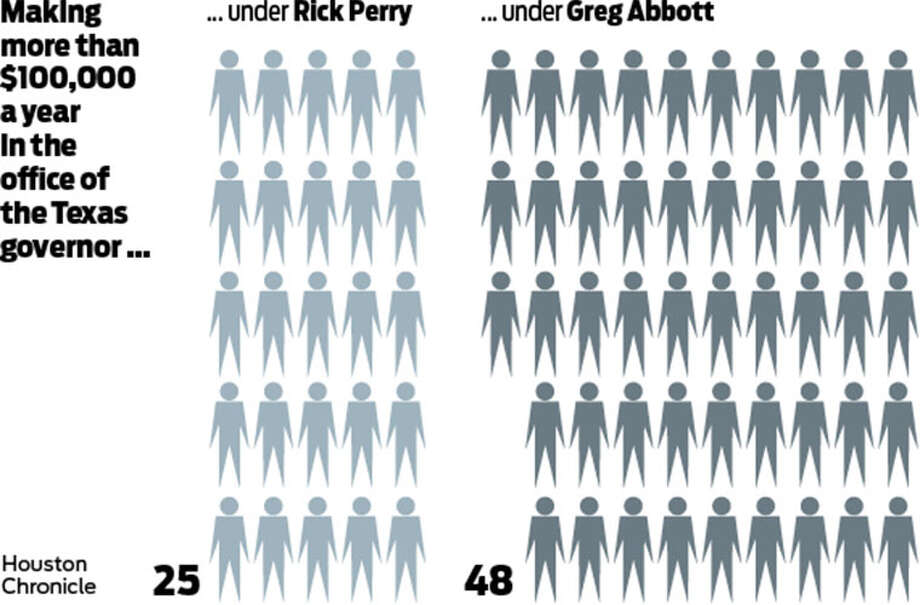 Abbott compared to Perry Photo: Charles Apple