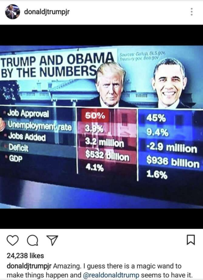 Donald Trump Jr. shared a doctored image of his father's approval rating on Instagram. Photo: Donald Trump Jr./Instagram