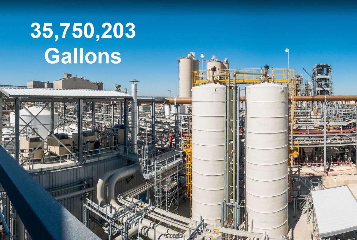 18. Carbonfree Chemicals on Bulverde Road used 35,750,203 gallons between Jan. 1-July 31, 2018.