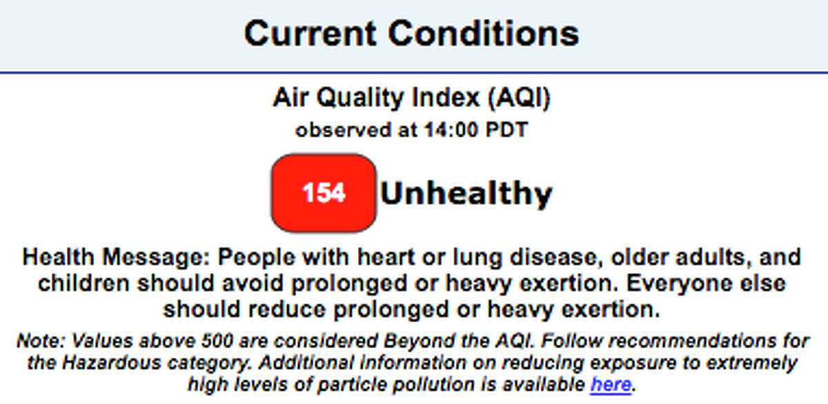 The Air Quality Index for San Francisco today is 152, and therefore