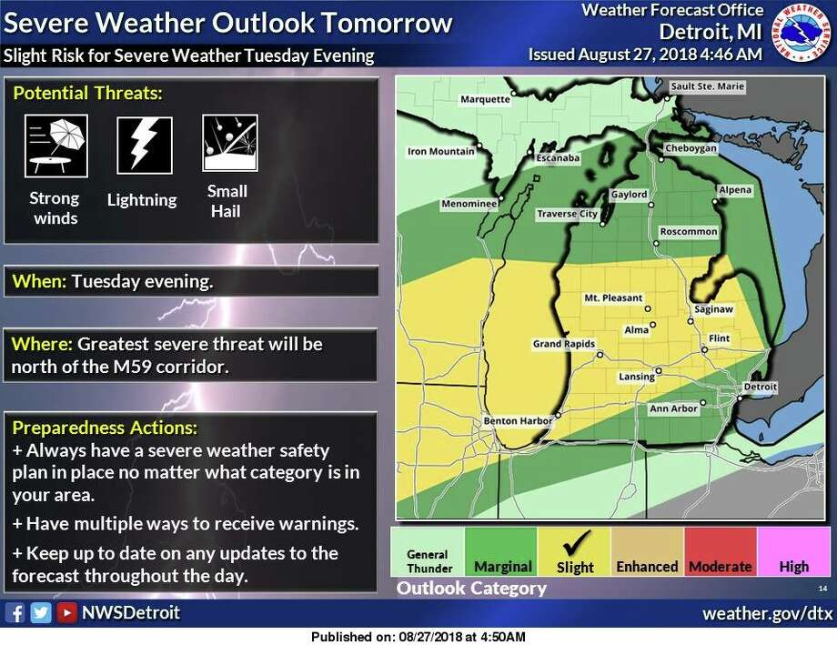 Damaging wind gusts, hail, and an isolated tornado will be the primary threats Tuesday night. Heavy rainfall will also be a threat.  Photo: National Weather Service Detroit