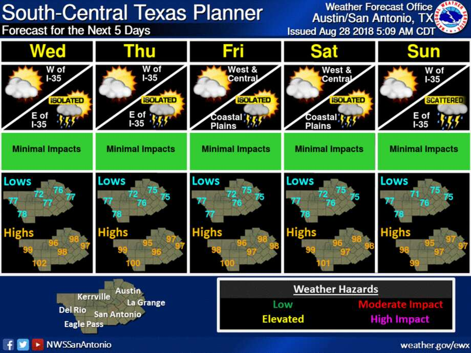 A slight chance of rain is predicted during Sunday and Monday of Labor Day Weekend. Photo: National Weather Service