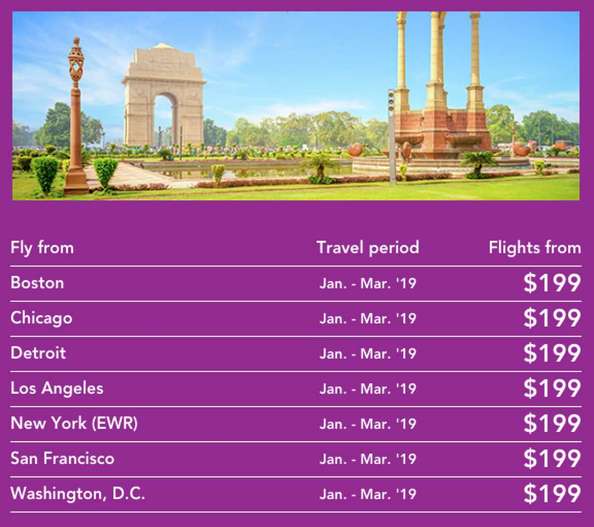 Are those $199 fares to India too good to be true?