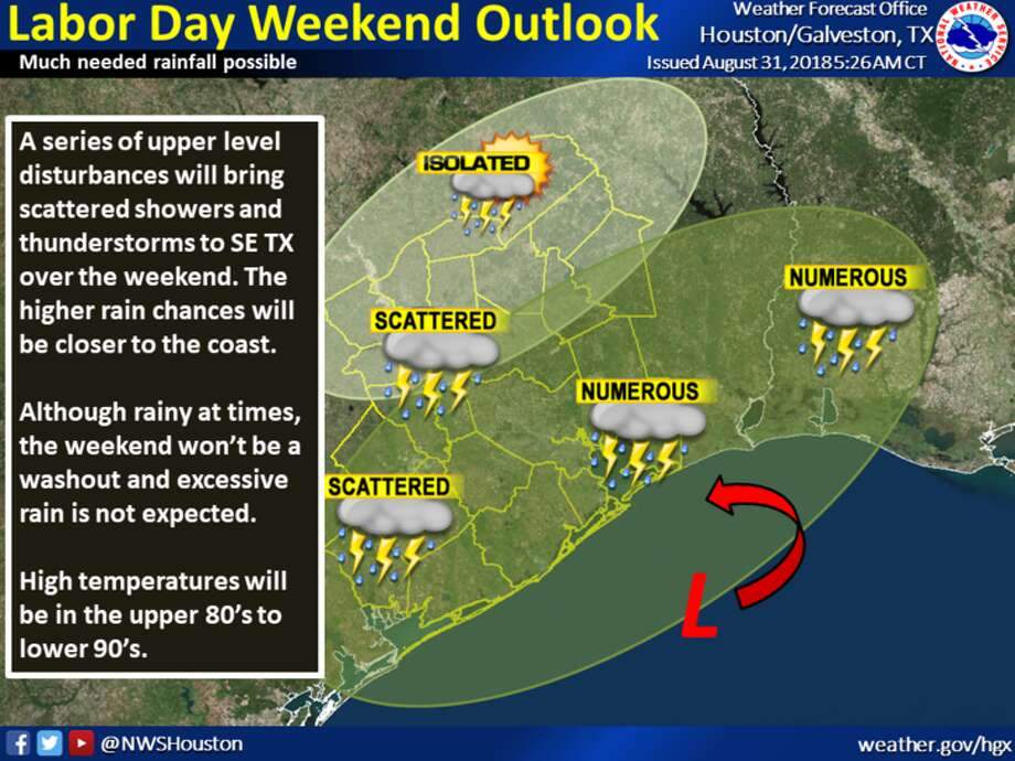 """The National Weather Service doesn't think that the Labor Day weekend will be """"washout"""" for Houston but they are warning that numerous showers might stick around. Photo: National Weather Service"""