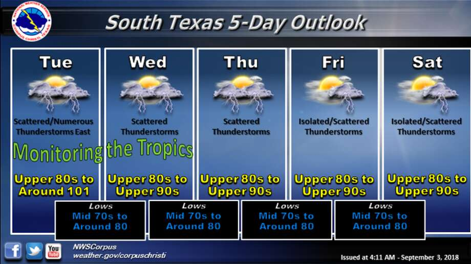 Showers and thunderstorms will be possible across South Texas for most of this week, according to the National Weather Service. Photo: National Weather Service