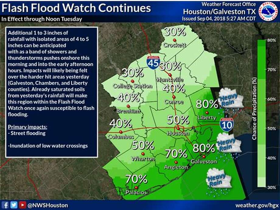 PHOTOS: More high waterA flash flood watch is in effect for much of the Greater Houston area on Tuesday, Sept. 4, 2018. >>See some of the weekend flooding in the area... Photo: National Weather Service Houston/Galveston