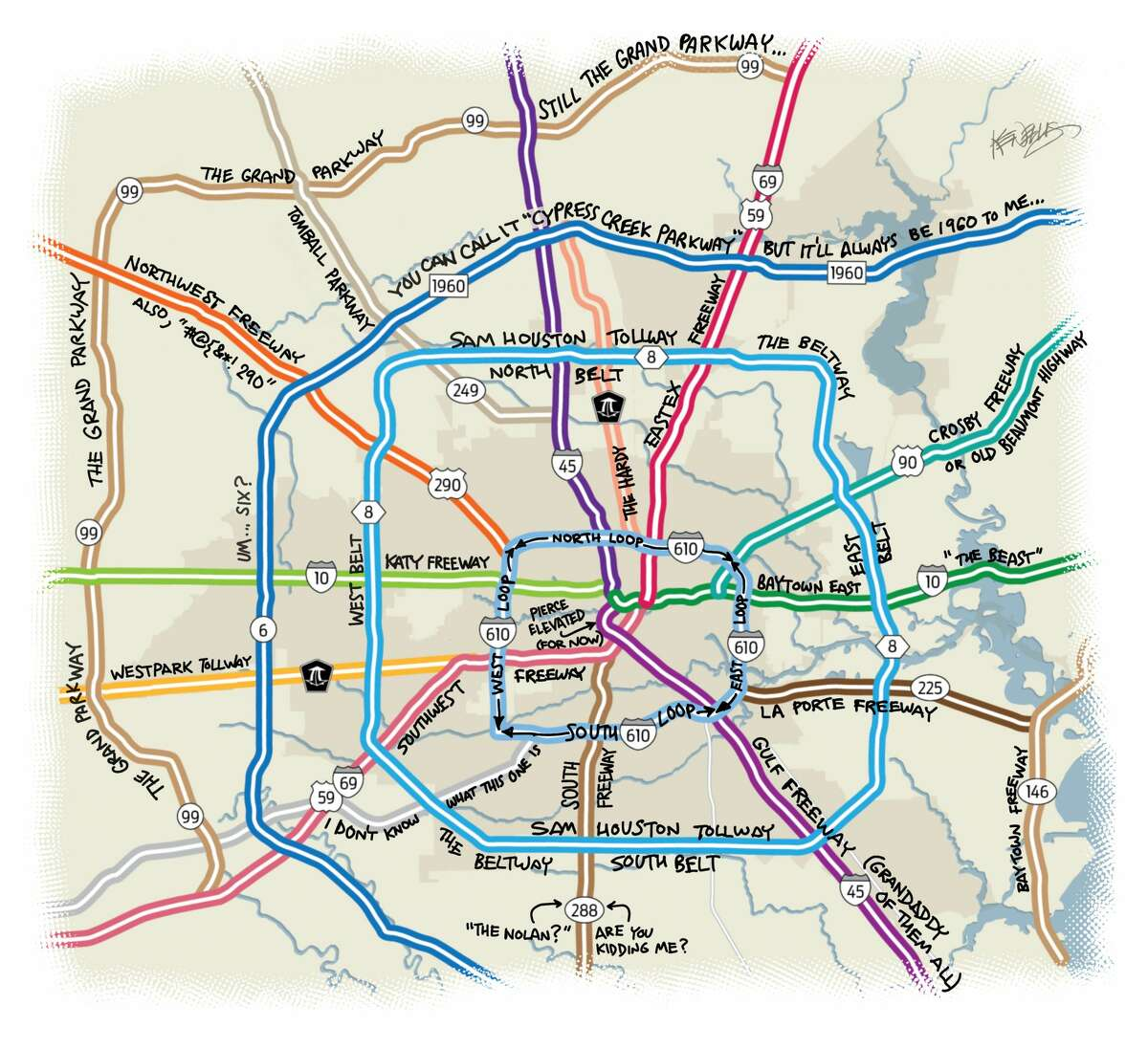 Transplant's guide to Houston's main roadways and arteries.