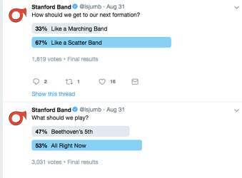 What made Stanford the most banned marching band in the