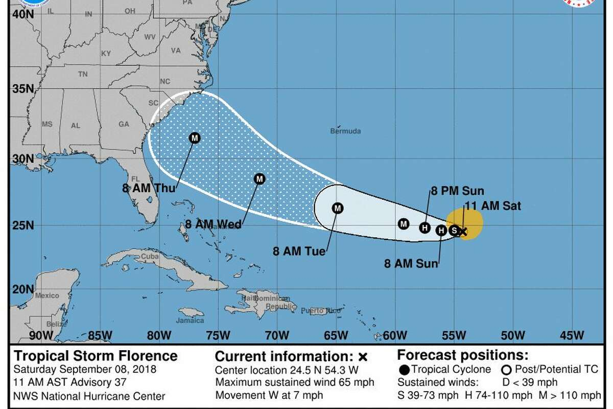 Strengthening Hurricane Florence takes aim at US Southeast ...