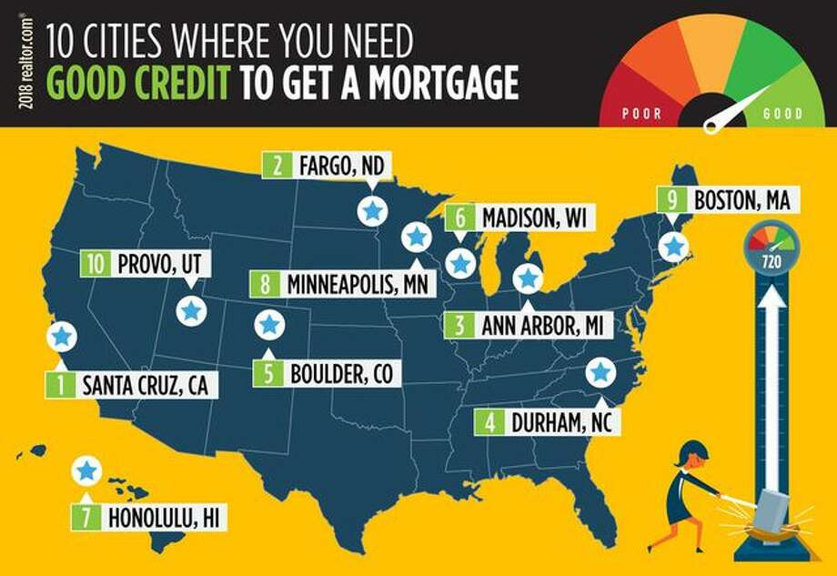 Cities where you need good credit to get a mortgage Photo: Tony Frenzel