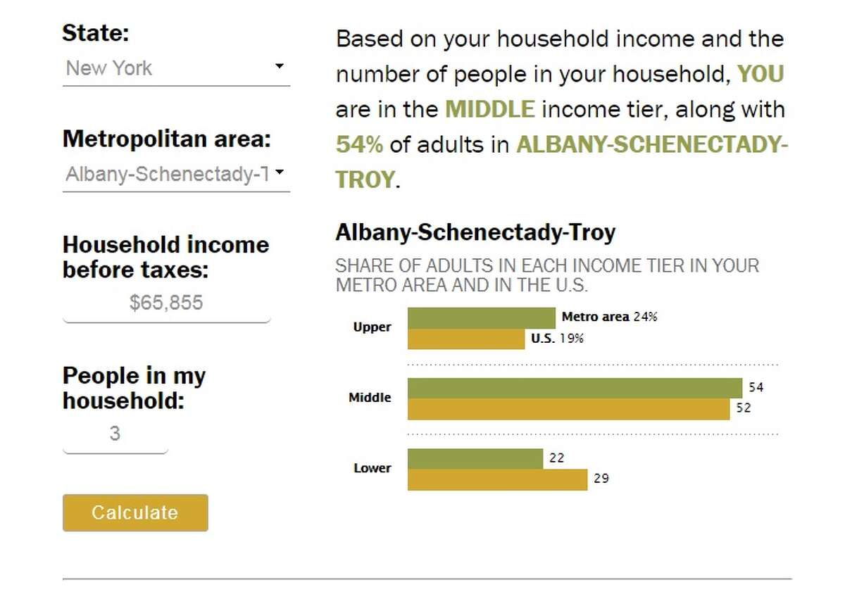 Are you in the American middle class? Find out with the Pew Research income calculator.