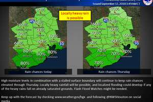 Rain chances will remain high in the Houston area starting Wednesday morning.