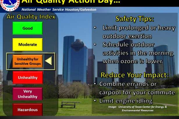 An ozone action day is in effect for Harris, Galveston and Brazoria Counties on Tuesday, Sept. 18, 2018.