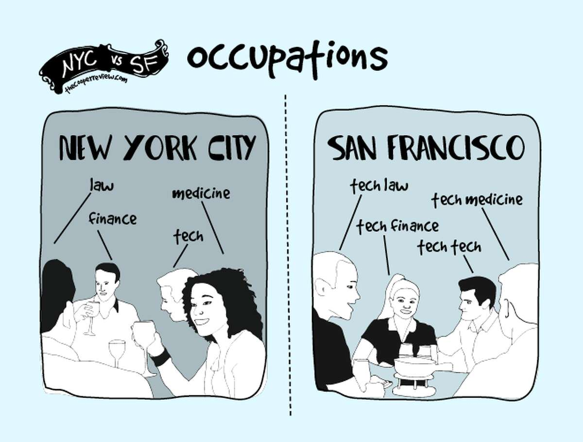 Writer and comedian Sarah Cooper created a series of illustrations depicting the difference between living in New York and San Francisco. You can find more on her satirical blog The Copper Review.